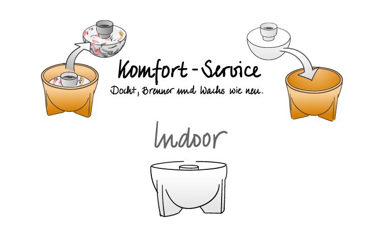 komfort service f r das denk schmelzfeuer indoor. Black Bedroom Furniture Sets. Home Design Ideas