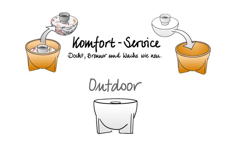 komfort service f r das denk schmelzfeuer outdoor. Black Bedroom Furniture Sets. Home Design Ideas